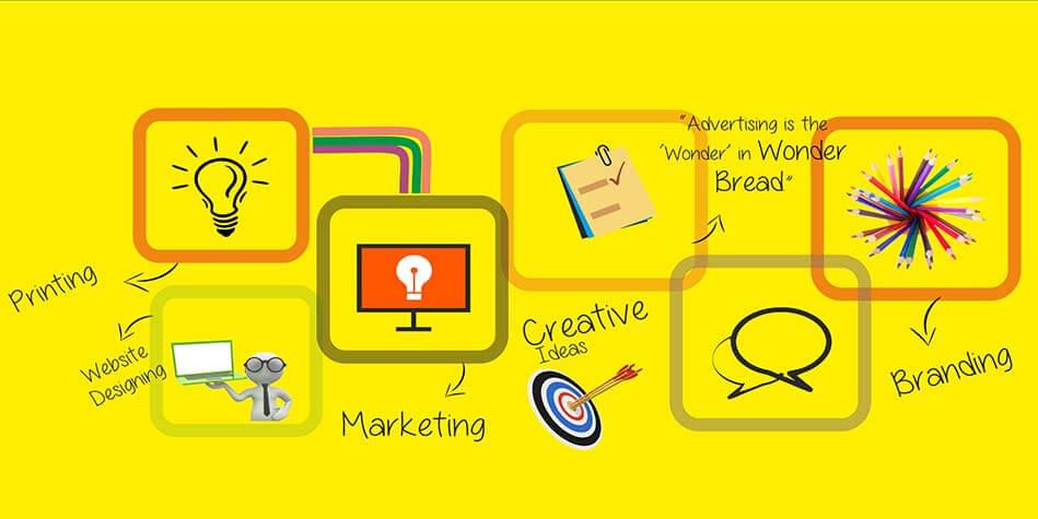 Efficient Logo Design benefits to a company