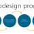 What is web designing?